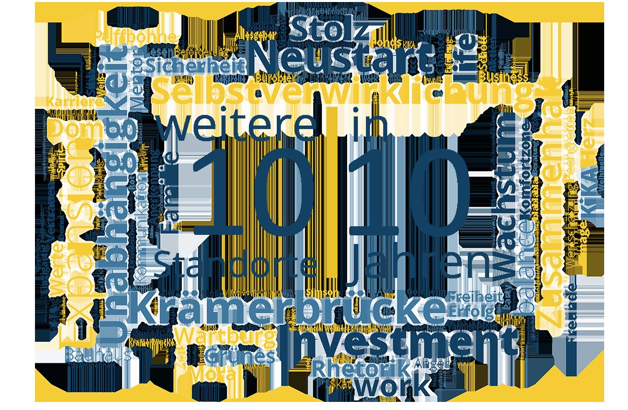 projekt10 10   Robert Wotsch