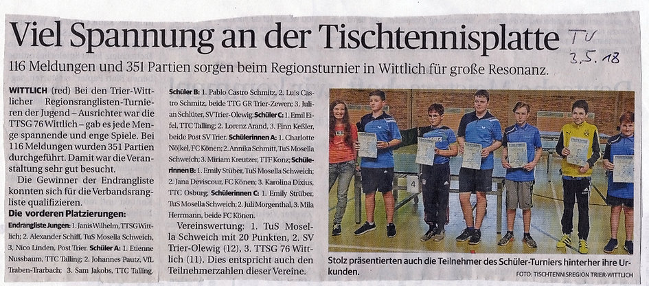 Regionsmeisterschaften Jugend_2018.jpg
