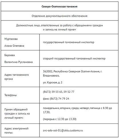 Адресах, номера телефонов Северо-Осетинс