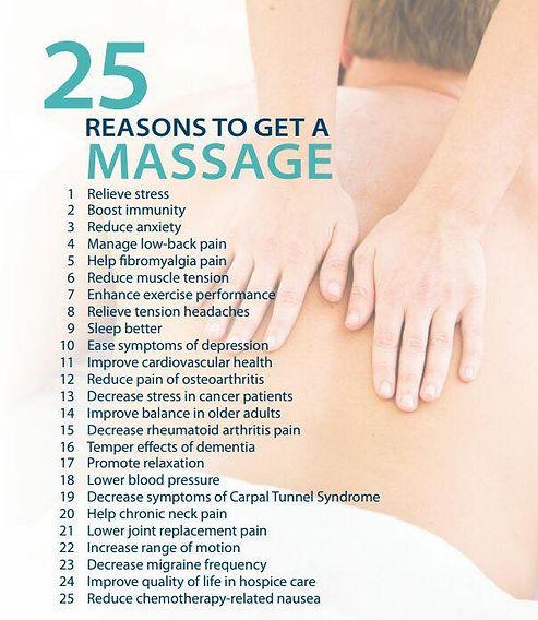 Why Massage.jpg