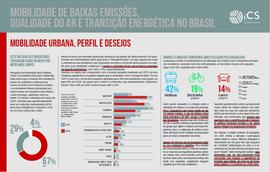 iCS mobilidade fact sheet.png