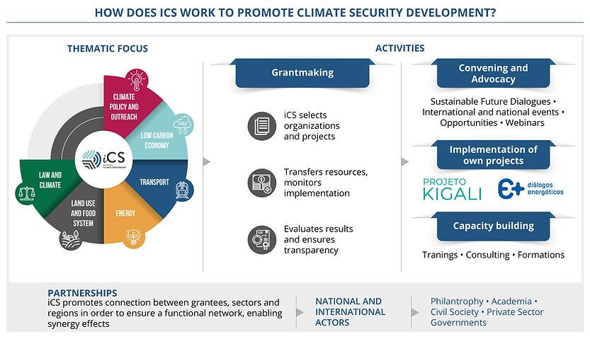 Infografico-iCS_2021_ING.jpg
