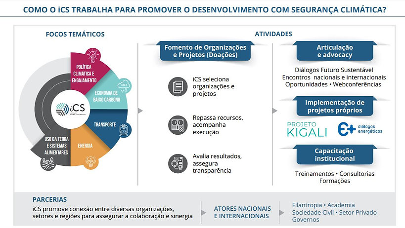 infografico_I.JPG