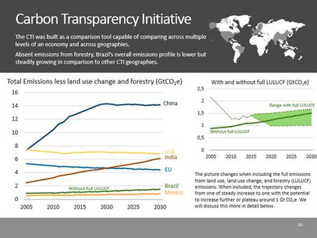 Brazil officially joins the Carbon Transparency Initiative, a ClimateWorks project