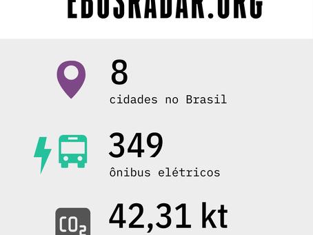 E-BUS RADAR para a América latina