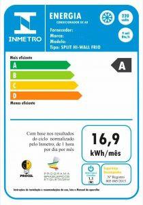 Reunião no INMETRO revisa principais medida de eficiência energética de ar condicionado