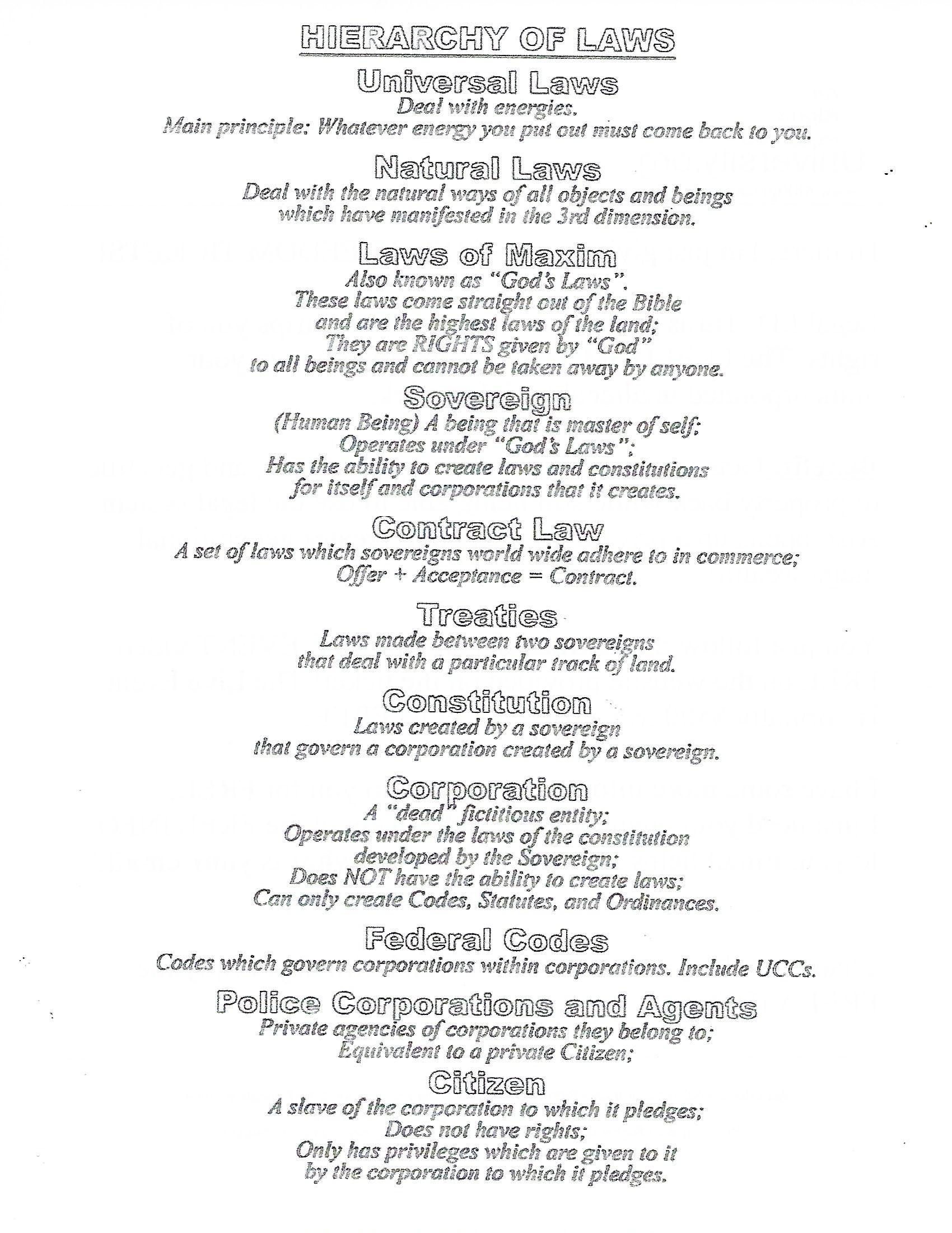 Hierarchy of laws