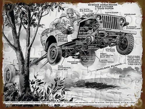 40x30cm WW2 Jeep Rustic Decal or Tin Sign
