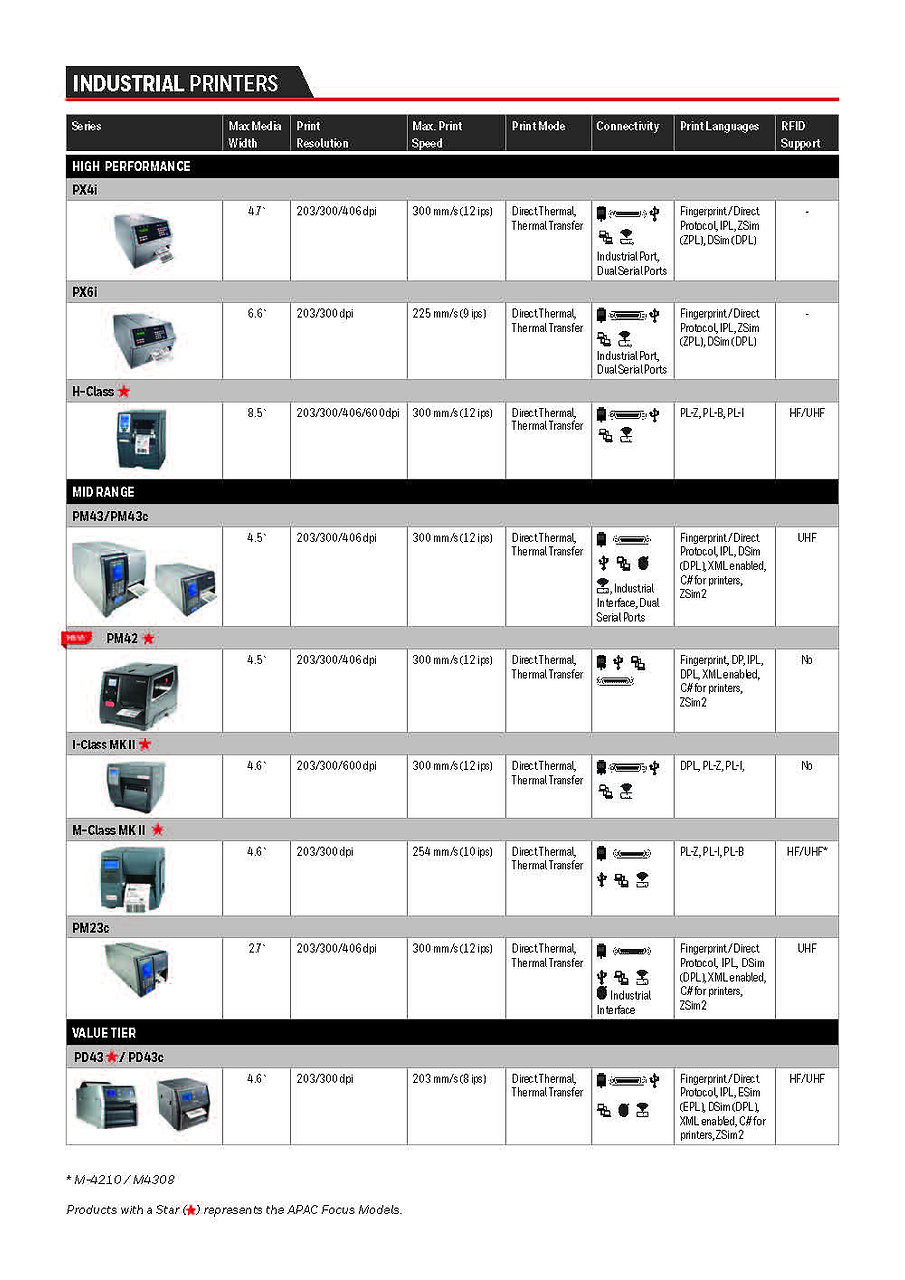 JPGpage 1printer_portfolio_brochure_apac