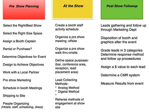 Three Pillars for Exhibit Marketing Preparation