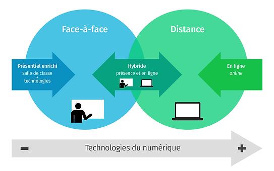 technologies-du-numerique-01-60ffc.png