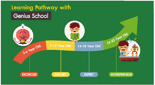 learning path way.png