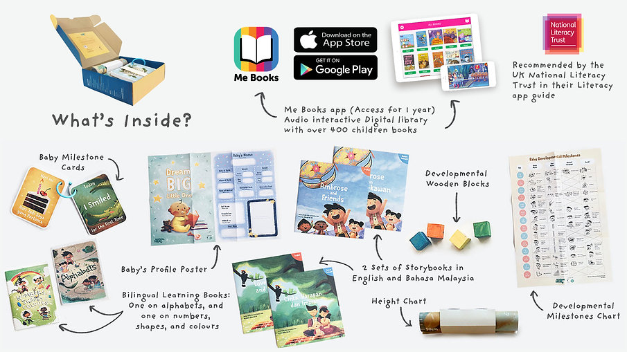 What's inside the Reading Seeds Kit.jpeg