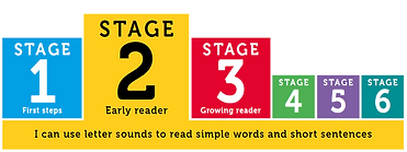 stage_2_descriptor_800x300_edited.png