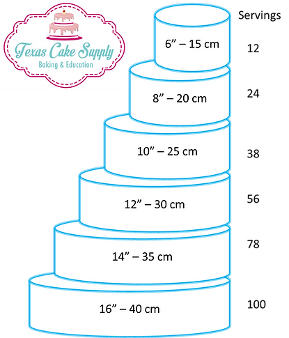 Cake Servings Chart.png