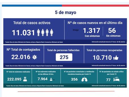MINSAL actualiza cifras sobre contagios por  COVID-19 en Chile