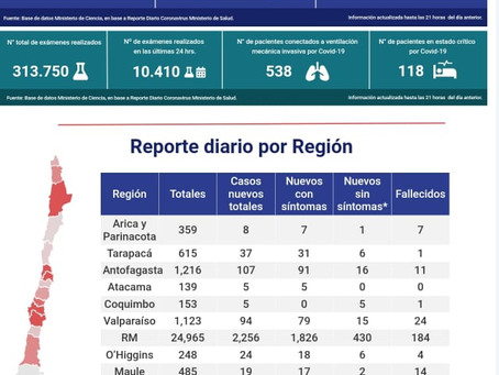 Informe Covid-19 Chile 13.05.2020