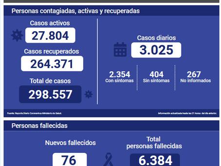 Reporte #COVID-19 Chile lunes 06.07.2020