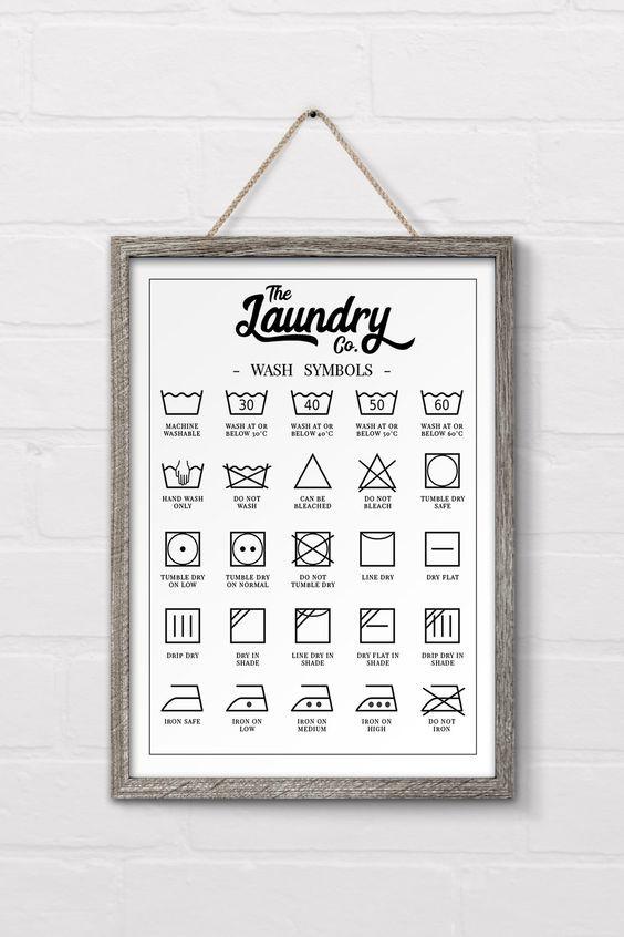 Laundry wash symbols - Homefulness