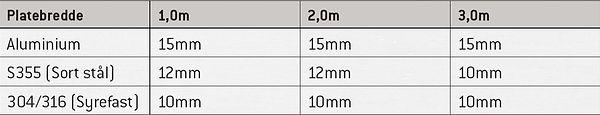Knekketjenester_M%C3%83%C2%A5l_edited.jp