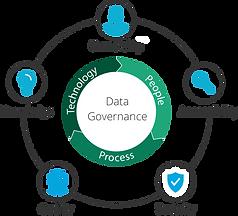 Data-Governance.png
