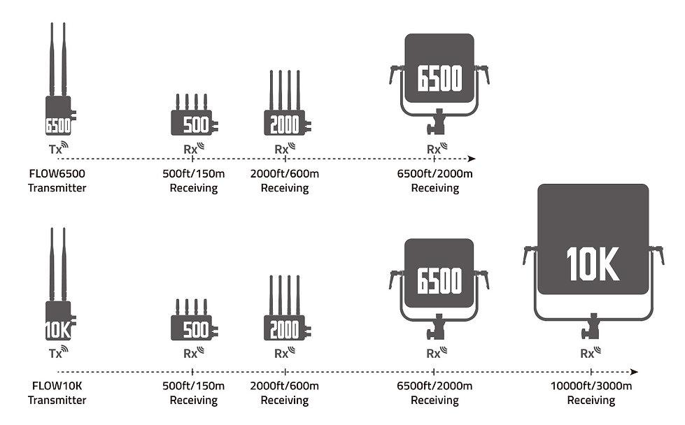 flow6500-3.jpg