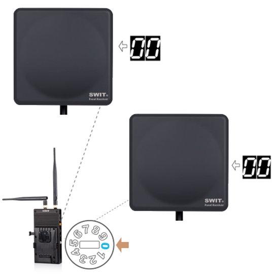 S-4904P SDI/HDMI 1000m Wireless System