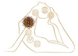 Customized Yoga Session