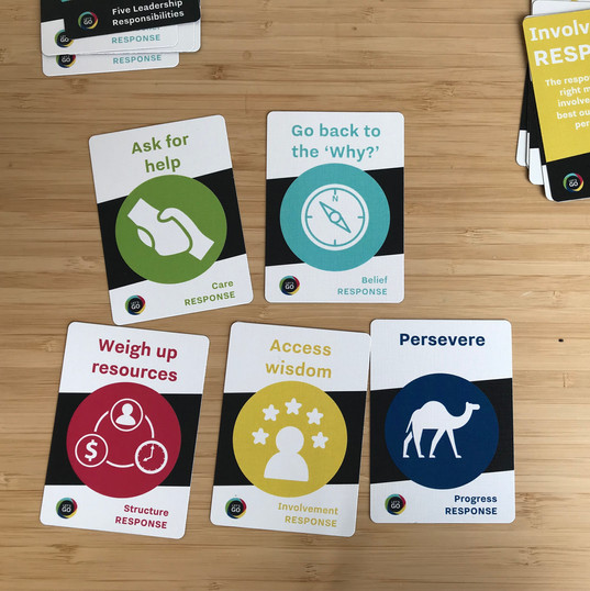 RESPONSE cards bring to life choices for action that you can make as a leader