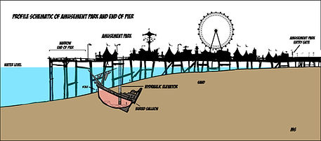 Profile View of Pier with buried Ship_Re