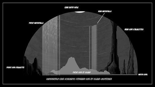 Underworld Cave Interior Schematic-Forwa