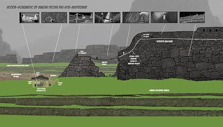 Machu Picchu Dig Site Schematic.jpg