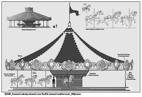 SCOOB_Amusement Park Carousel Design_MSp
