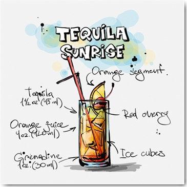 Plexi Collection - Tequila Sunrise