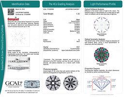 GCAL-guaranteed-lab-grown-diamond-gradin