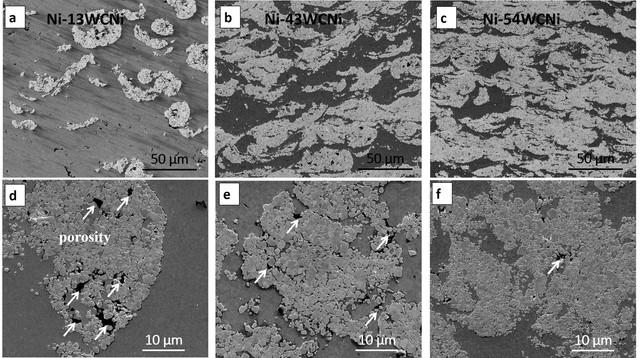ECC imaging of Ni(7) and Ni(25) coatings, and representative load–displacement curves.