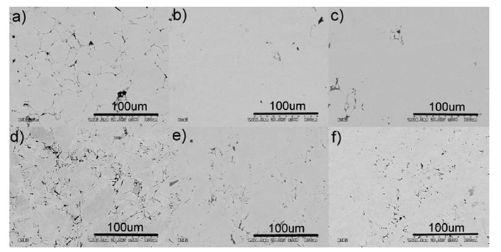 Micrographs acquired by SEM for spherical (a–c) and non-spherical (d–f) Ti coatings deposited with nitrogen gas with various deposition velocities and gas conditions.