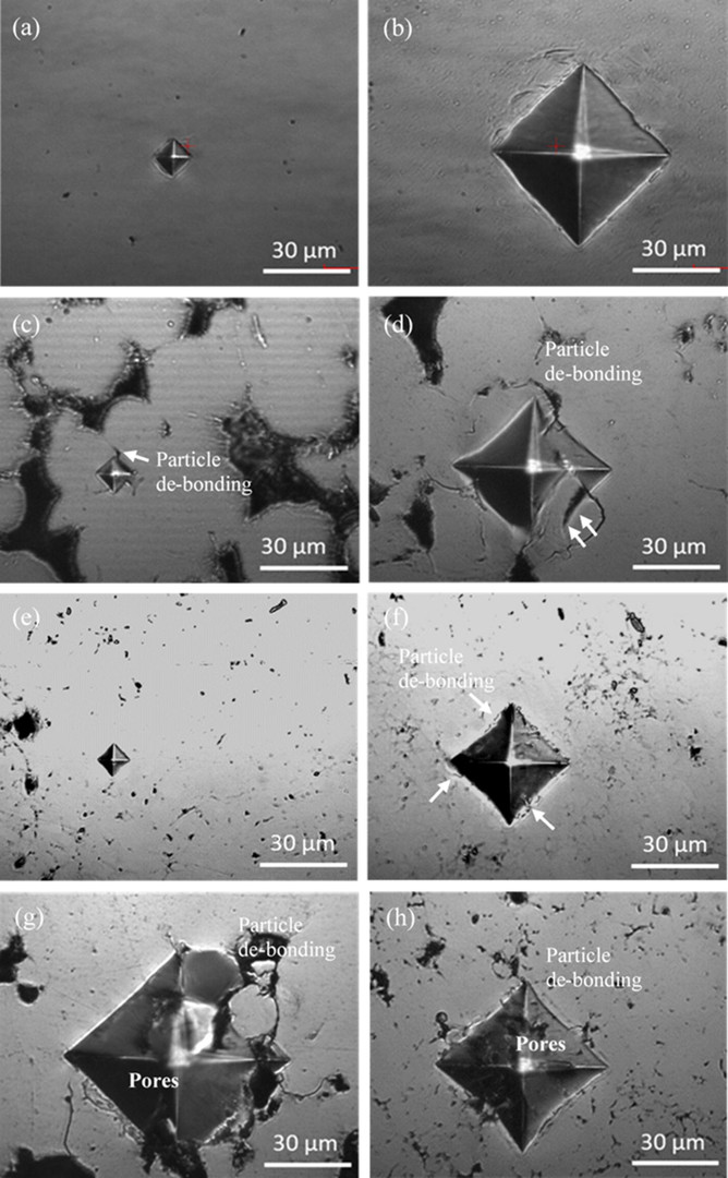 Optical micrographs showing residual indent images in bulk Ti6Al4V plate, and Ti6Al4V coatings deposited using plasma gas atomized and Armstrong powders.
