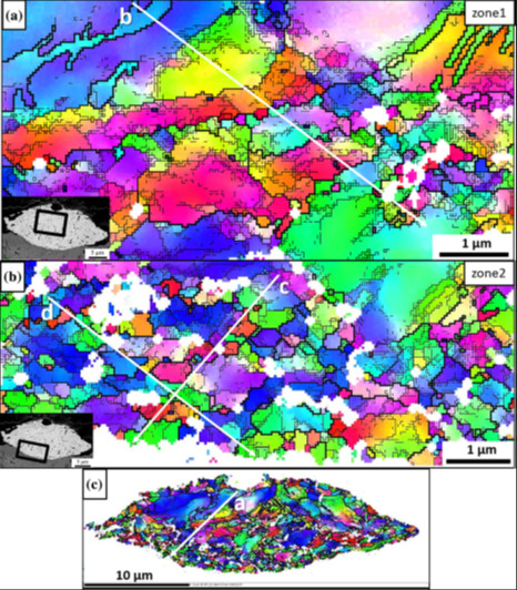 (a) EBSD map of the center of the two-phase splat, (b) EBSD map of the splat boundary, marked as a rectangle in the inset. (c) EBSD map of the whole splat.