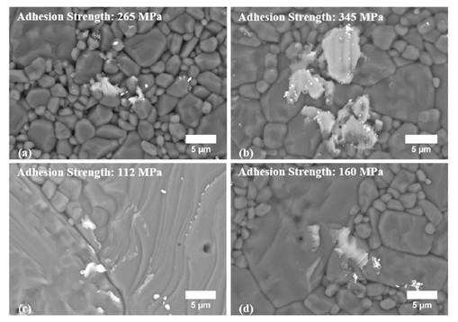 Failed interfaces following splat adhesion tests at various velocities for Ti powder particles deposited on Al2O3.