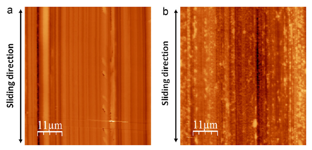 Characterization of wear tracks from macrotribology testing using an atomic force microscope for (a) low humidity and (b) high humidity