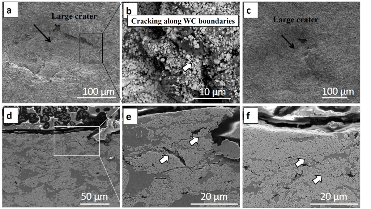 Worn surfaces and sub-surfaces cold sprayed Ni-WCNi composite coatings after 30-min erosion.