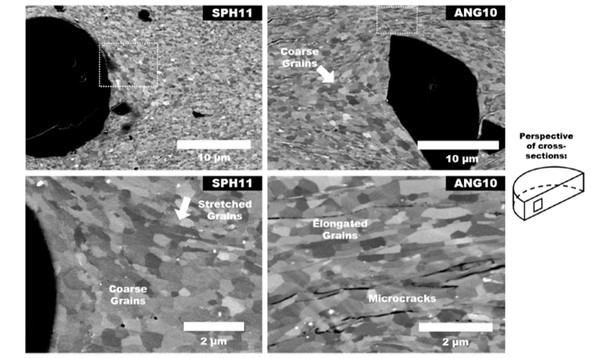 ECCI images of relatively isolated spherical (left) and angular (right) particles after HPT at 1.0 GPa.