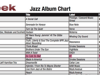 """So Cute, So Bad"" is No. 10 on the Jazz Album Chart"
