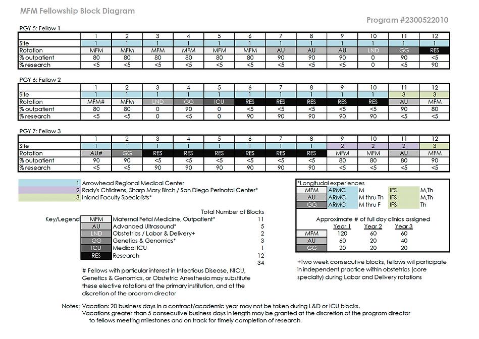 Block diagram 81821.png