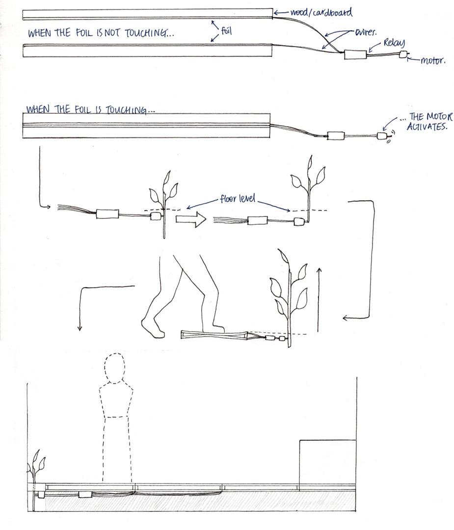 Mechanism sketches detail