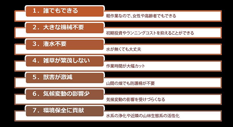 7つメリット-01.png