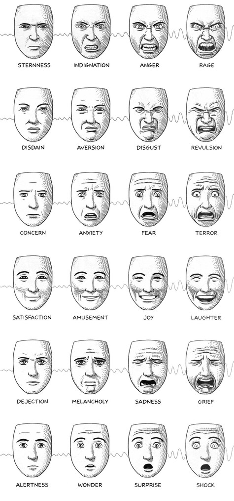 How well do you recognize Micro Expressions?
