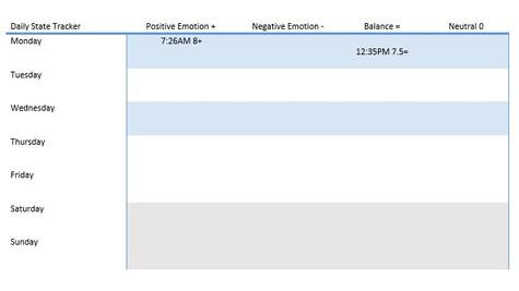 Adjusting Our Resting Default Emotions and Energy