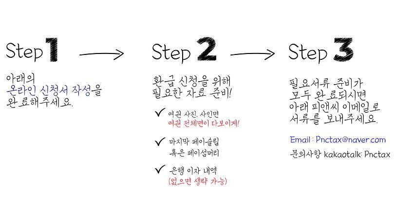 22022021_step.jpg